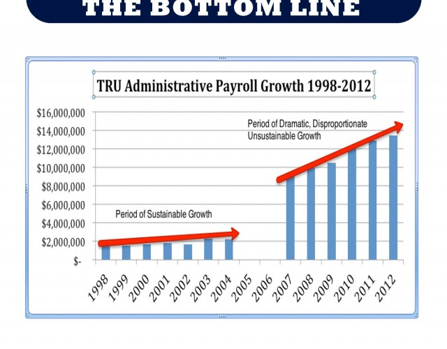 Administrative growth poster